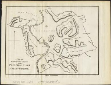 A plan to illustrate the situation of the principal hills of ancient Rome