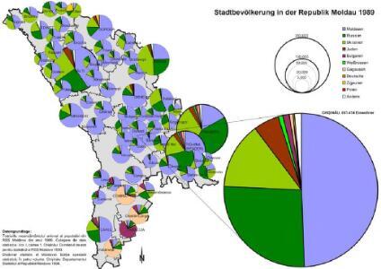 Stadtbevölkerung in der Republik Moldau 1989