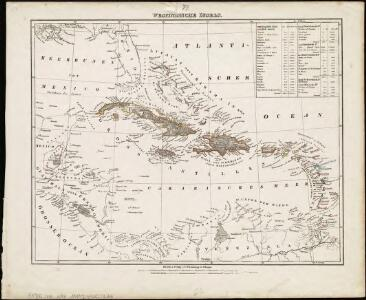 Westindische Inseln