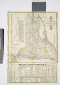 The tourist's map of the state of New York: compiled from the latest authorities / engraved by V. Balch and S. Stiles.