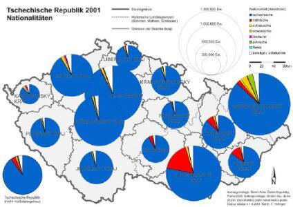 Tschechische Republik 2001. Nationalitäten