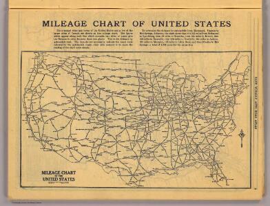 Mileage chart U.S.