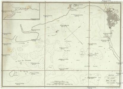 Plan du port du Cap
