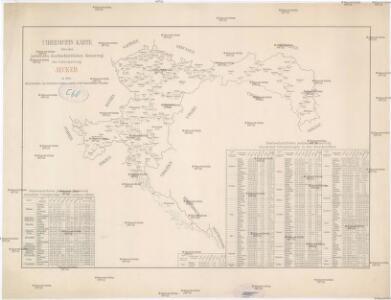 Uibersichts Karte über den jochweisen durchschnittlichen Reinertrag der Culturgattung Aecker in den Grenzbezirken der einzelnen Landes u. Landes-Sub-Commissions-Rayons