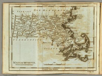 Massachusetts. W. Barker sculp.