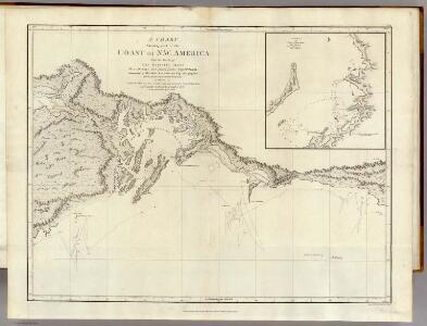 The Coast of N.W. America.