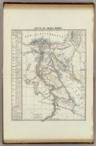 Egitto ed Arabia Petrea.