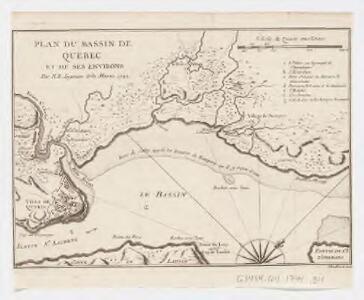 Plan du bassin de Quebec et de ses environs