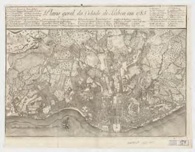 Plano geral da cidade de Lisboa em 1785