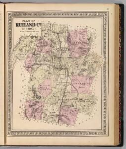 Plan of Rutland Co., Vermont.