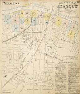 Insurance Plan of Glasgow Vol. II: Key Plan