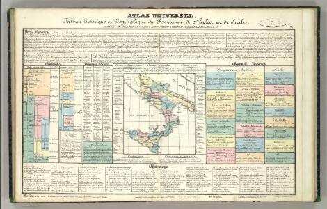 Tableau l'historie du Royaume de Naples et de Sicile.