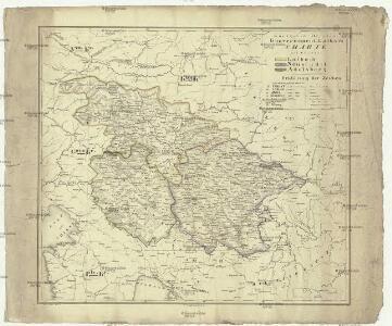 Königreich Illyrien, gouvernement Laibach