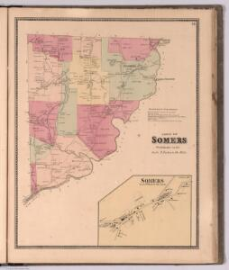 Town of Somers, Westchester County, New York.  (inset) Somers.