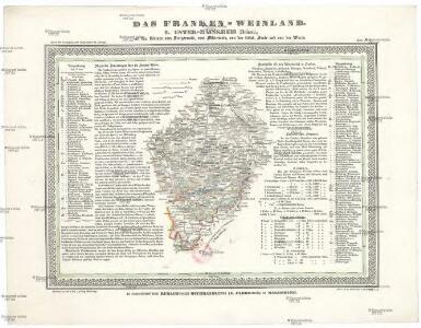 Das Franken-Weinland
