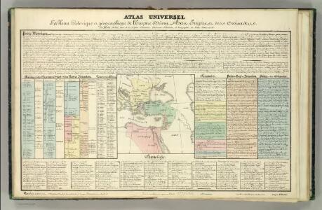 Tableau historique de l'Empire d'Oriens.