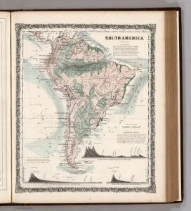 South America (physical).