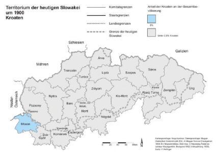 Territorium der heutigen Slowakei um 1900. Kroaten