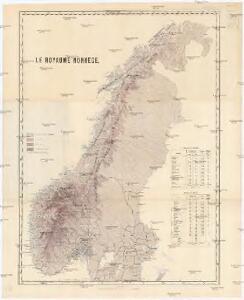 Le royaume Norvége