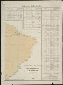 Chart of the lighthouses of the Brazilian coast