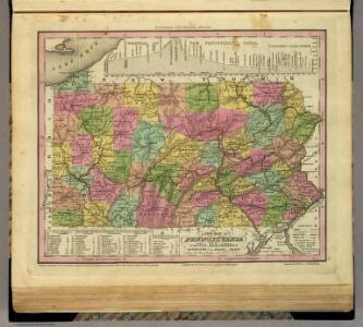 New Map Of Pennsylvania.