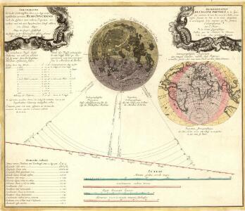 Vorstellvng der in der Nacht zwischen den 8. u. 9. Aug; 1748