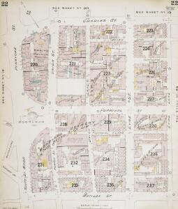 Insurance Plan of Sheffield (1896): sheet 22