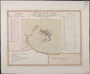 Plan de la Bataille d'Abukir à l'Ambouchure du Nil donnée le 1. 2. et 3. d'Aoust 1798 par la Flotte des S. M. Brittanique commandée par l'Admiral Nelson, et la Flotte Francoise sous les ordres de l'Admiral Bruis
