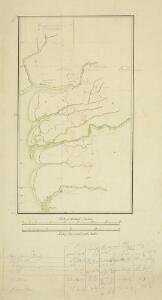 Map of the coast between Cambay and Surat