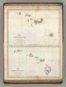 Charts of the Sandwich Islands.