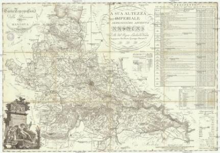 Carta topographica della provincia di Mantova