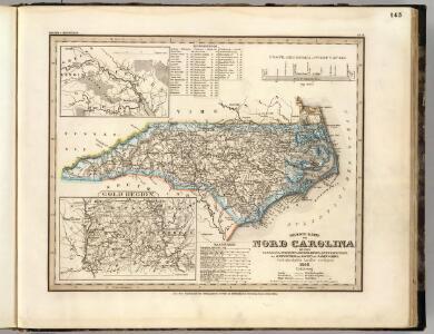 Nord Carolina.