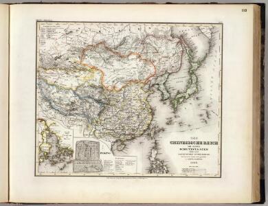 Chinesische, Japanische Reich.