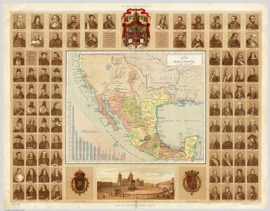 Reyno de la Nueva Expana a Principios del Siglo XIX.