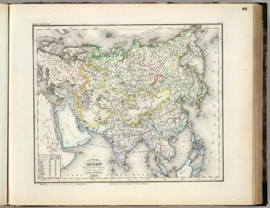Flusskarte, Asien.