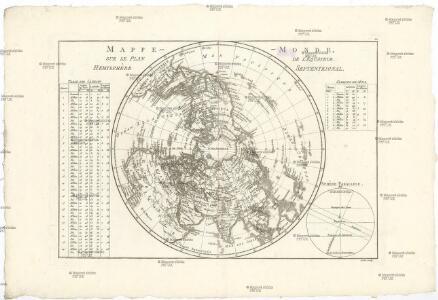 Mappe-monde sur le plan de l'equateur