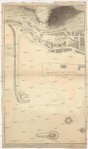 Plan du Port de Cette avec partie du canal de la montagne et de la ville