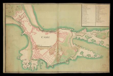 Cadix: plànol de la ciutat i les seves fortificacions