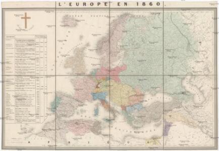 L'Europe en 1860