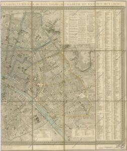 Plan de la ville de Paris