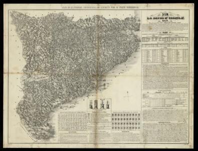 Vista de la posicion topográfica de Cataluña por su parte meridional / a S. M. Da. Isabel 2a q,D.g. dedica la presente obra su autor D. Francisco Mestres y Pujol ;  ; V. Jordana scrip[si]t ; P. de la Barre fe[ci]t