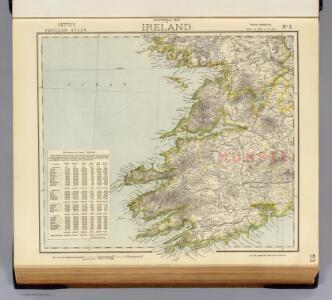 Ireland 3.