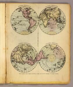 Hemispheres.