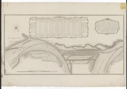 Plan van het nieuwe kanaal door den eertyds bylandschen waard, zoals het zelve by eene Inspectie, en volgens Regt- en Dwers-peilingen, op op den 9en April 1776 tot den 14en dito ingeslooten gedaan, gesitueerd was: zijnde hier aangevoegd een Gedeelte der R