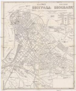 Plan grada Beograda
