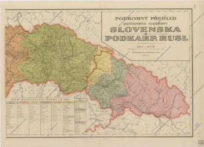 Podrobný přehled politického rozdělení Slovenska a Podkarpatské Rusi