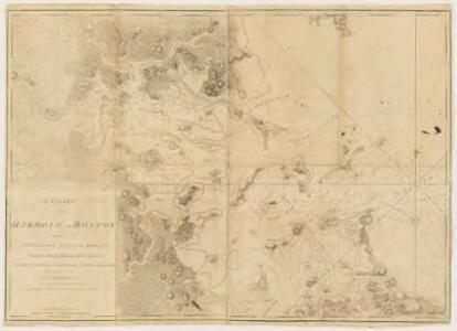 A chart of the harbour of Boston : with soundings, sailing marks, &c. taken from Holland's survey's [sic]