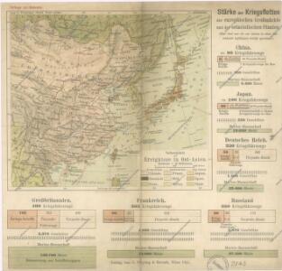 Schauplatz der Ereignisse in Ost - Asien