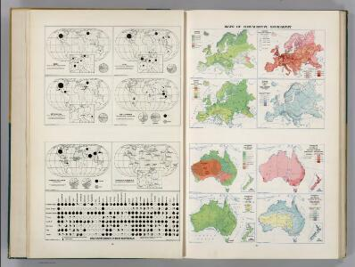 World, Europe, and Australia and New Zealand showing Minerals and Agriculture (Crops).