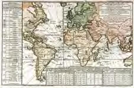 Carte des lieux où les differentes longueurs du pendule à secondes ont été observées